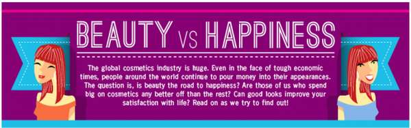 beauty vs. happiness chart