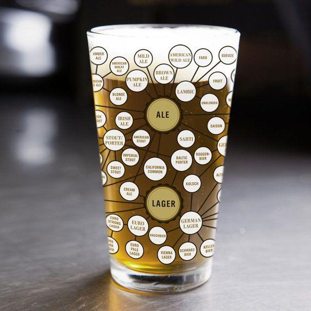 Informative Beer Pints