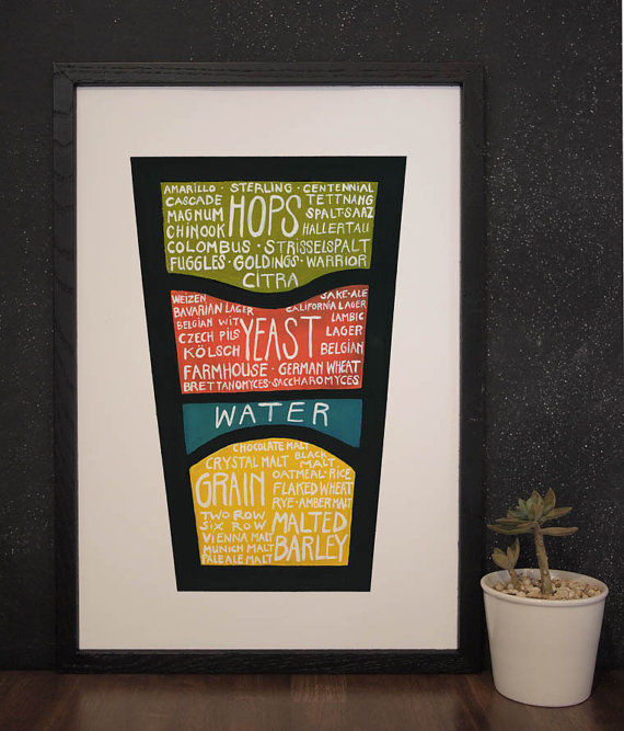 Recipe-Sharing Beer Posters