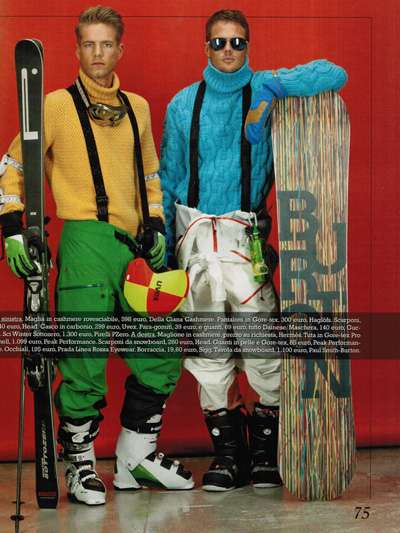 Retro Alpine Editorials