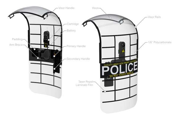 Offensive Police Shields