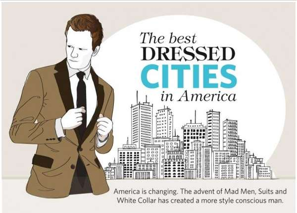 Fashion Forward City Infographics