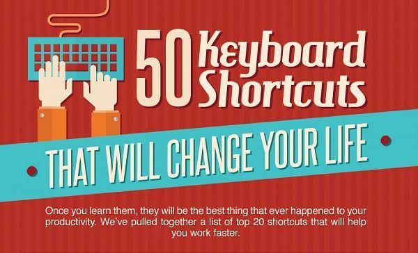 Keyboard Shortcut Charts