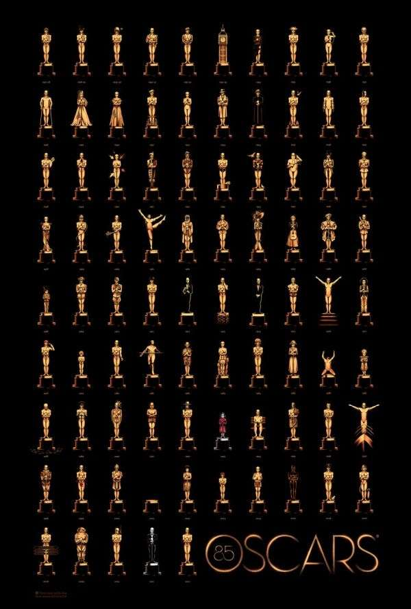 Annual Film Achievement Posters