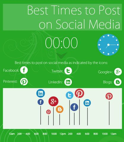 Social Content Timing Graphics