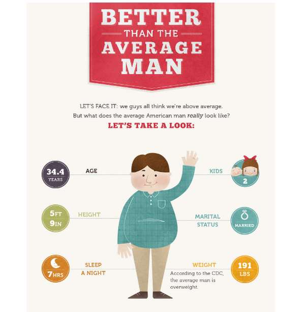 Better Than The Average Man