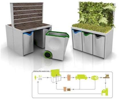 Eco Office Ideas