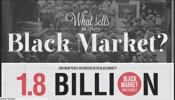 Shady Black Market Infographics
