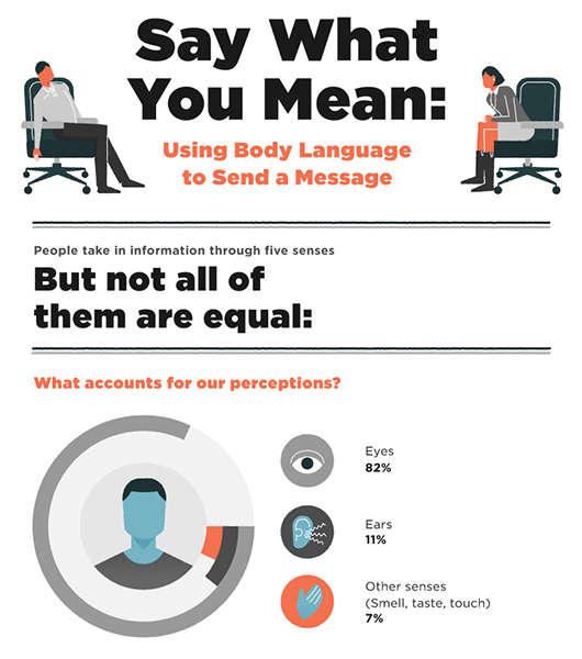 Proper Posture Infographics