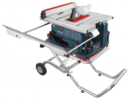 Secure Table Saws