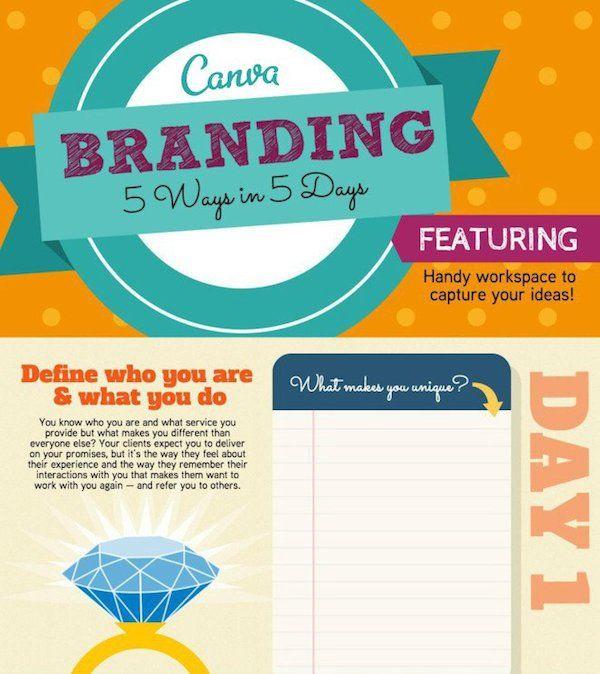 Speedy Branding Guides