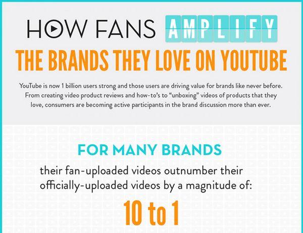 Brand-Boosting Consumer Graphics