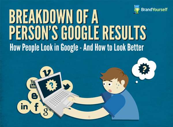 Breakdown of a Person's Google Results