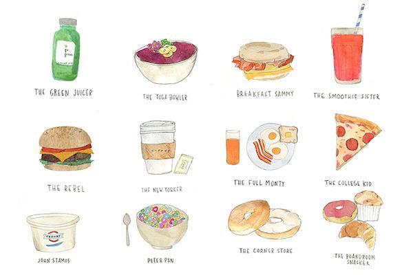 Characterized Breakfast Charts