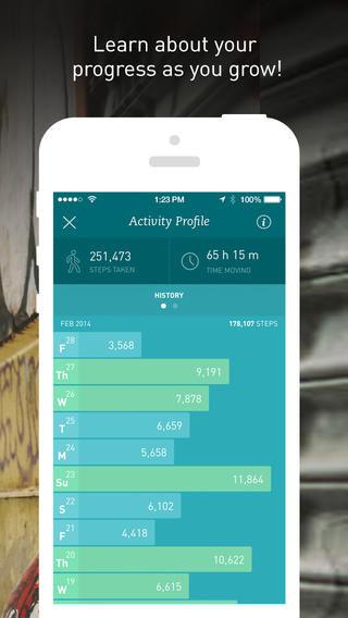 Motivational Pedometer Apps