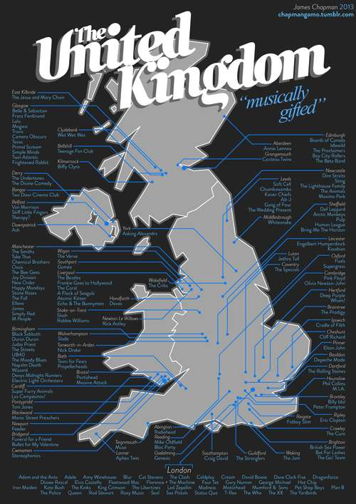 British Rock Band Maps