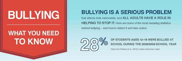 Anti-Abuse Infographics