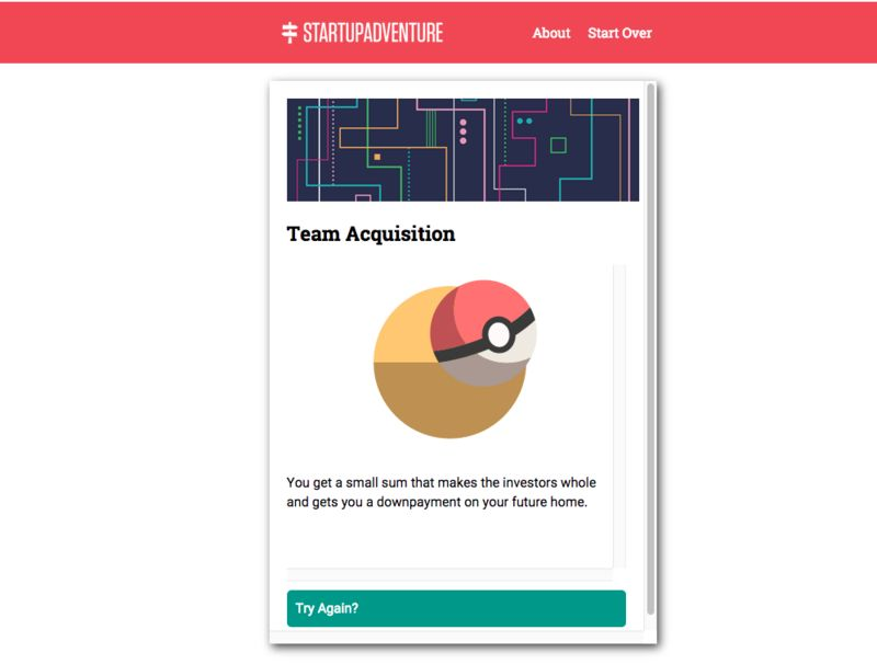 Entrepreneur Simulation Games