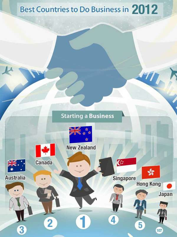 Business in 2012 Infographic