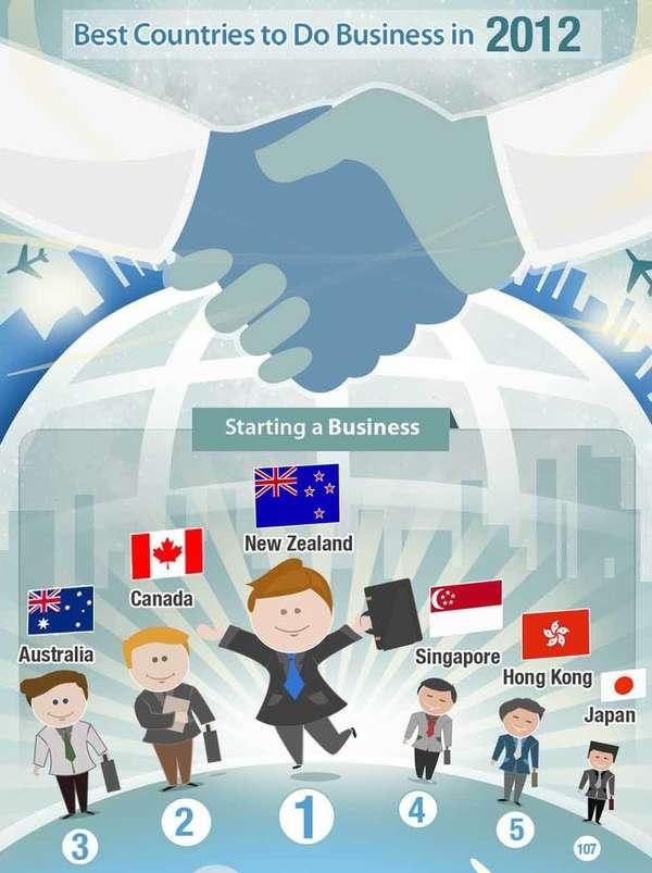 Global Enterprise Guides