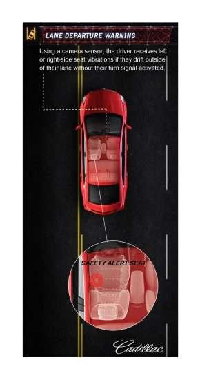 Vibrating Luxury Cars