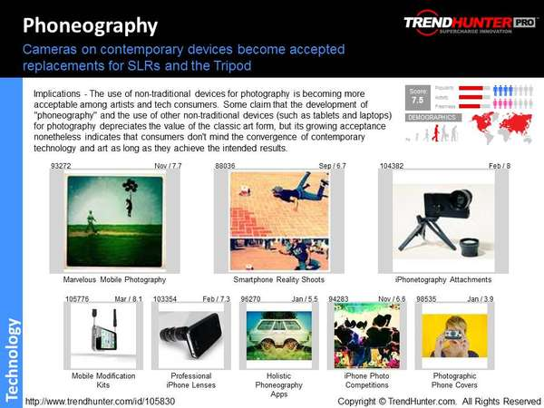 Camera Trend Report