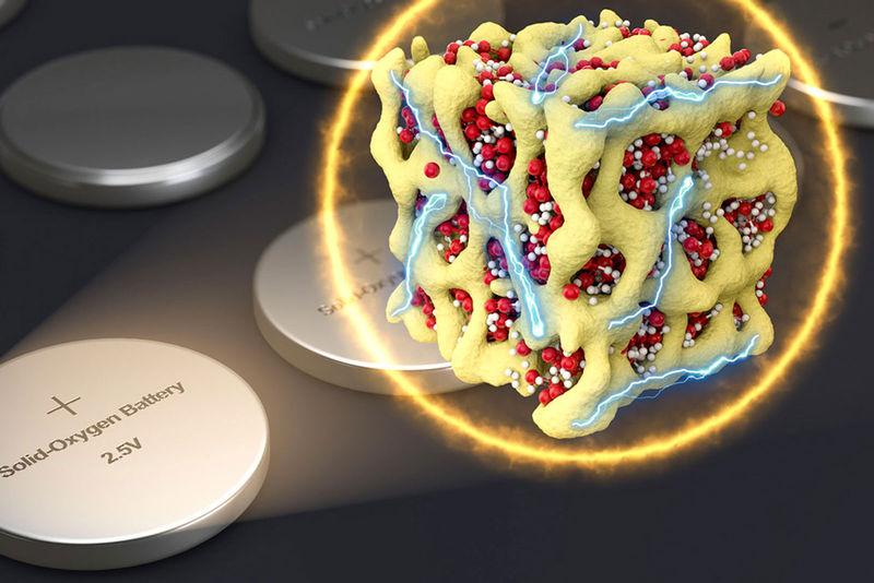 Lightweight Lithium Car Batteries