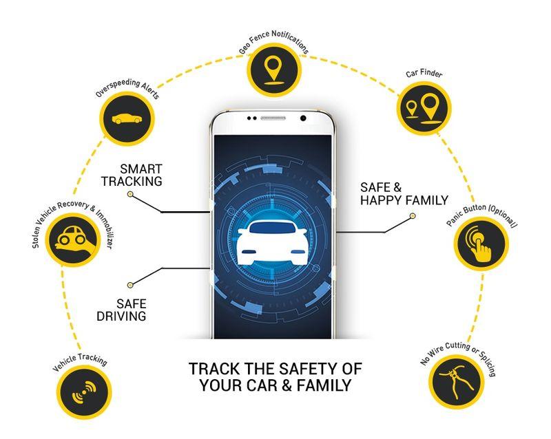 Assistive Automotive Apps