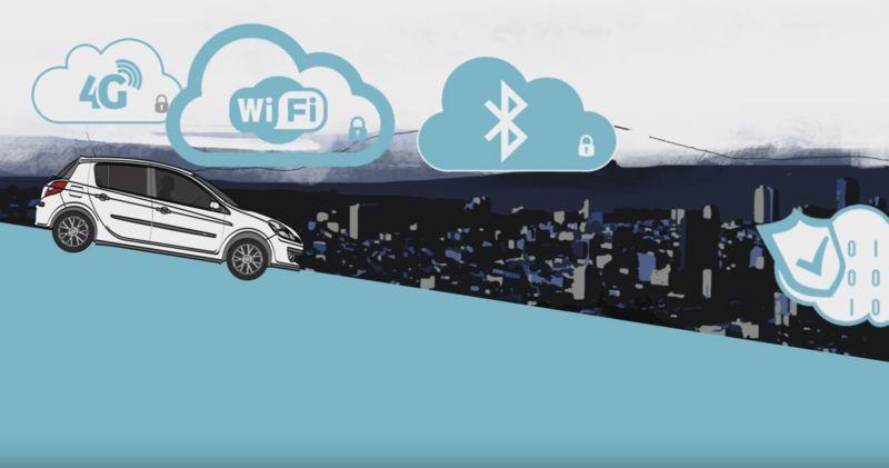 Automotive Cloud Updates