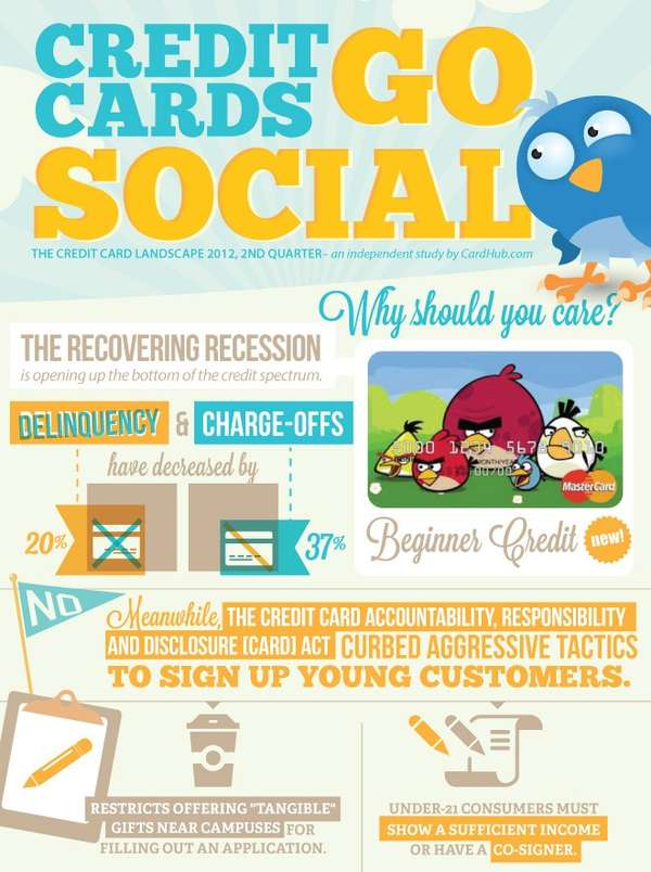 Social Strategy Infographics