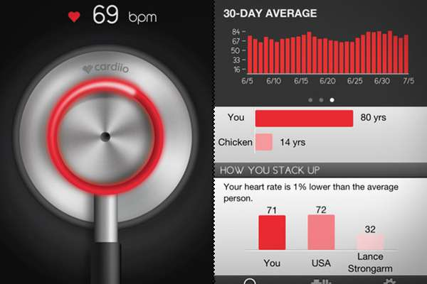Heart Rate Monitoring Apps