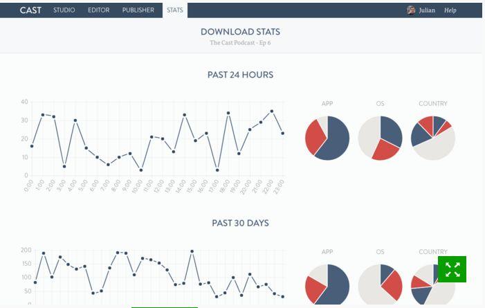 Browser-Based Podcast Platforms