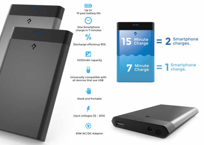 Quick Charge Smartphone Batteries