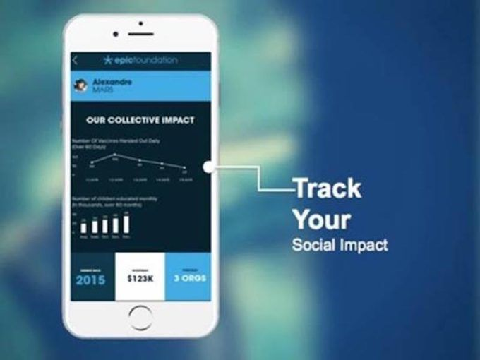 Charitable Impact Apps