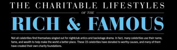 Philanthropic Celebrity Comparisons