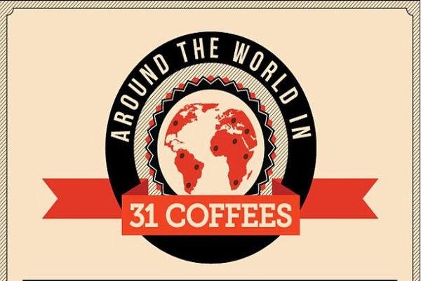 World Travel Coffee Charts