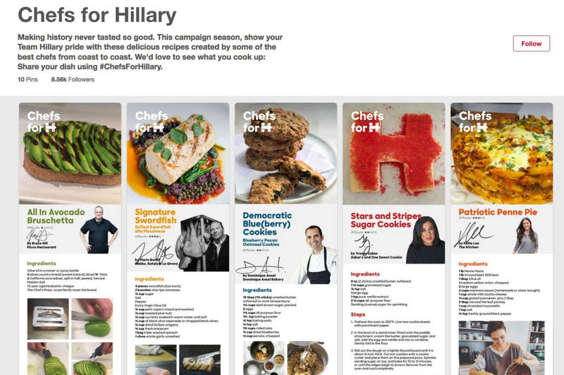 Presidential Candidate Recipes