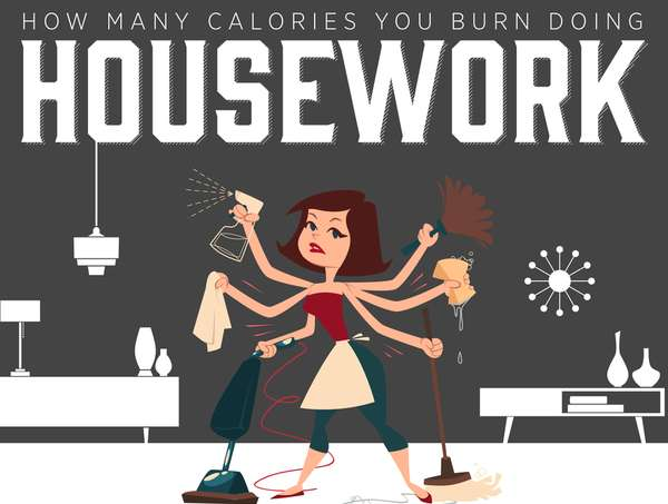 Calorie-Burning Chore Charts : Chores Burn Calories