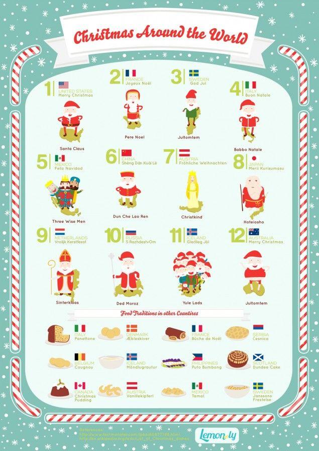 Global Celebration Charts