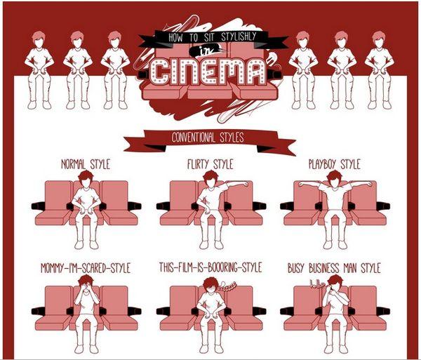 Cinema Posture Charts