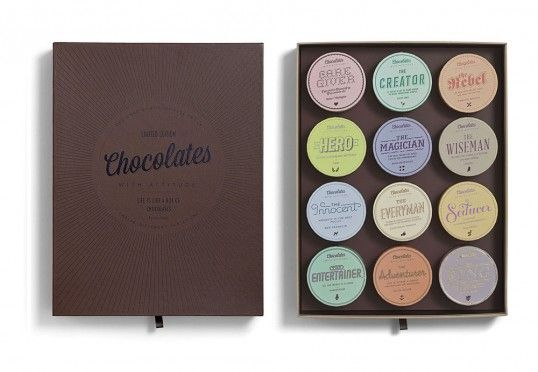 Candy Personality Packaging