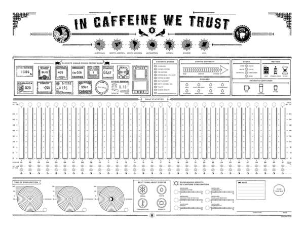 coffee, infographic, caffeine, design