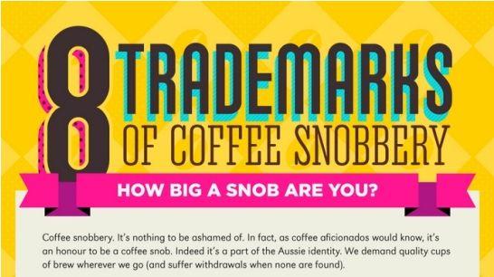 Caffeine Elitism-Determining Quizzes