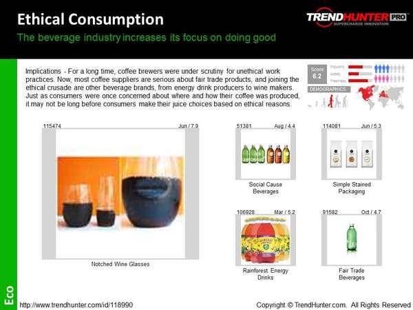 Cola Trend Report