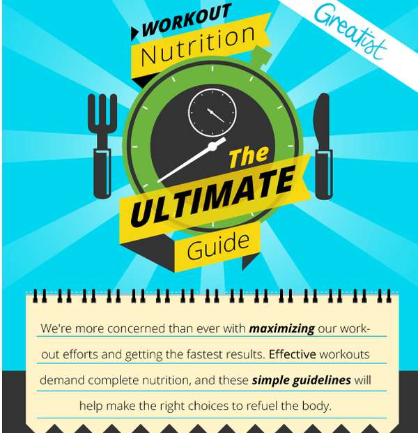 Complete Guide to Workout Nutrition Infographic