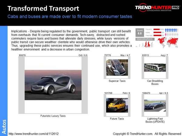 Concept Car Trend Report