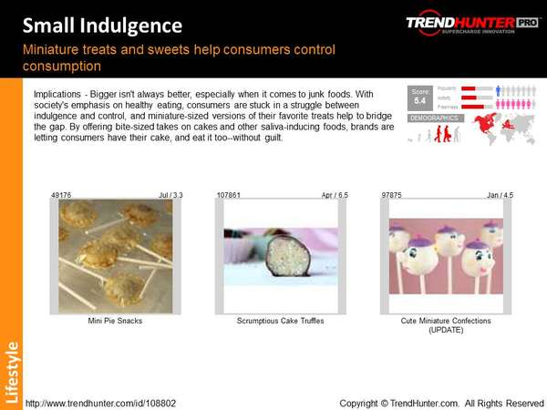 Confection Trend Report