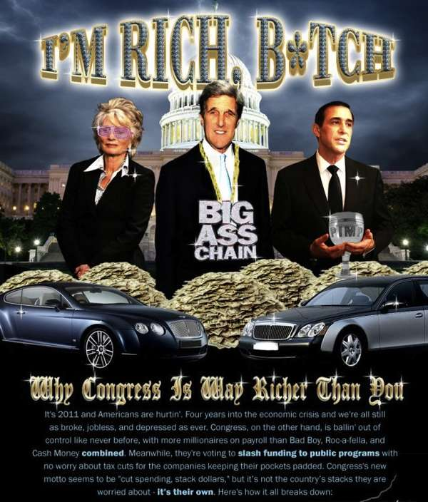 Congress is Rich Infographic