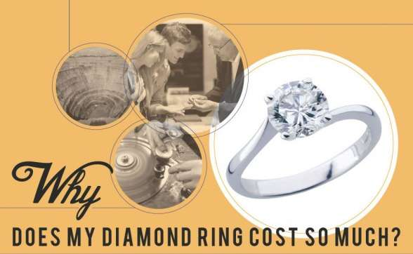 cost of diamond rings