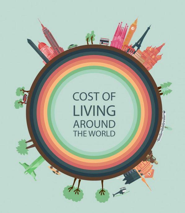World Living Condition Infographics